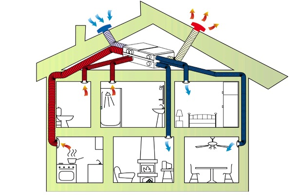 Verlichting Badkamer Led ~ Ventilatie  Systeem C+ en D  De Backer Technics